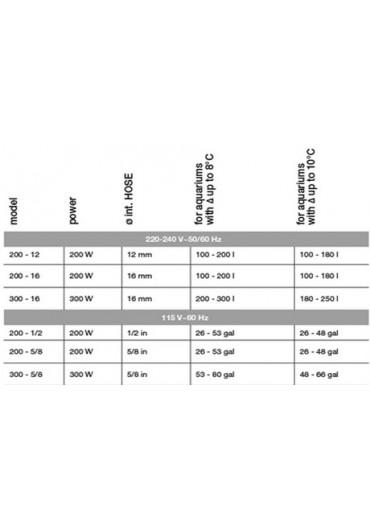 Hydor ETH 300W külső fűtő 16/22