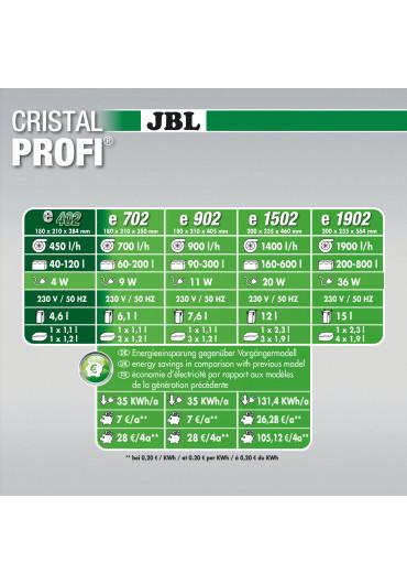 JBL CristalProfi e1502 Greenline Külső szűrő töltettel