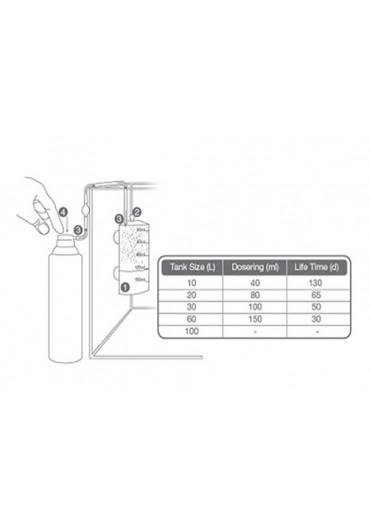 Tropica CO2 Spray System 60